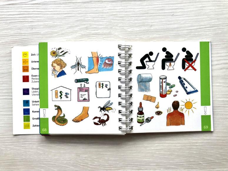 Buch mit Zeigebildern für eine optimale Reiseplanung